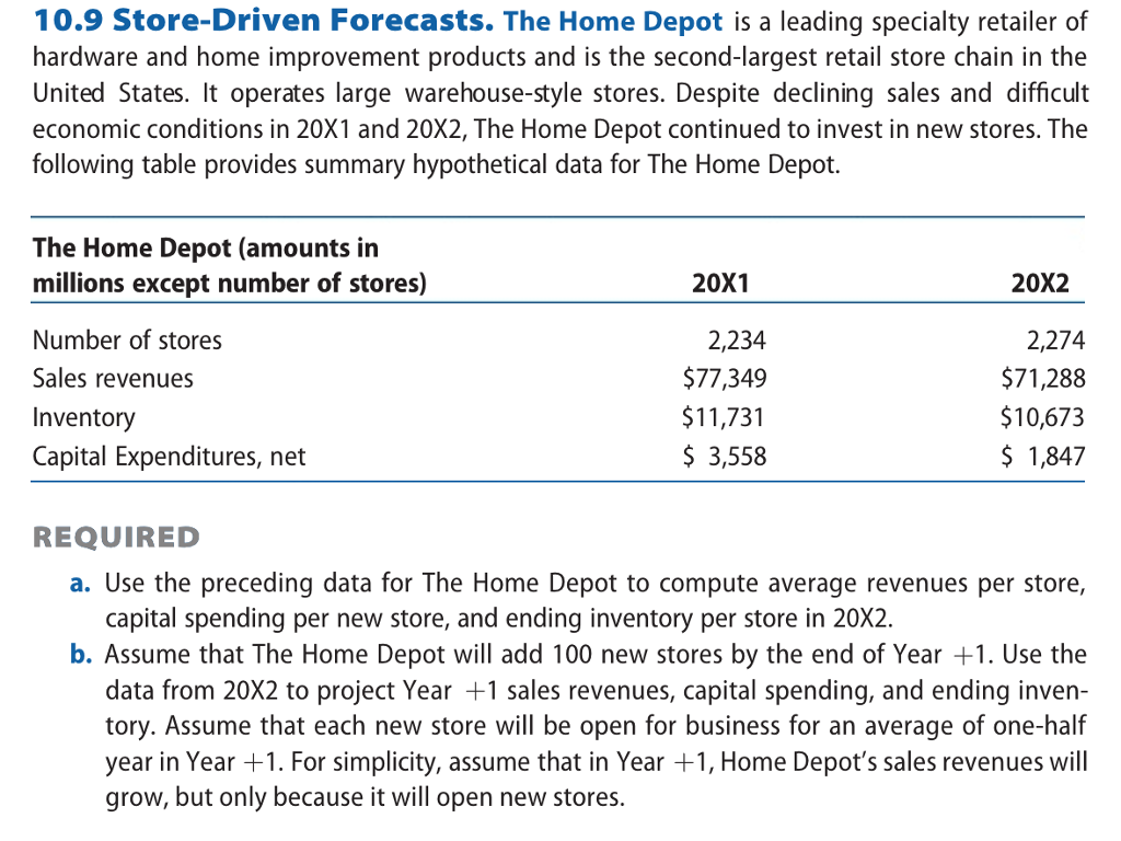 the home depot, inc. forecast and recommendations essay The home depot, inc forecast and recommendations initial stages, the home depot dominated the do-it-yourself, home improvement market although home depot entered the oligopoly market structure where there were existing companies offering home improvement remedies, such.