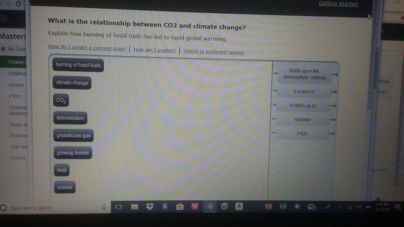 Global Warming Concept Map.Solved What Is The Relationship Between Co2 And Climate C
