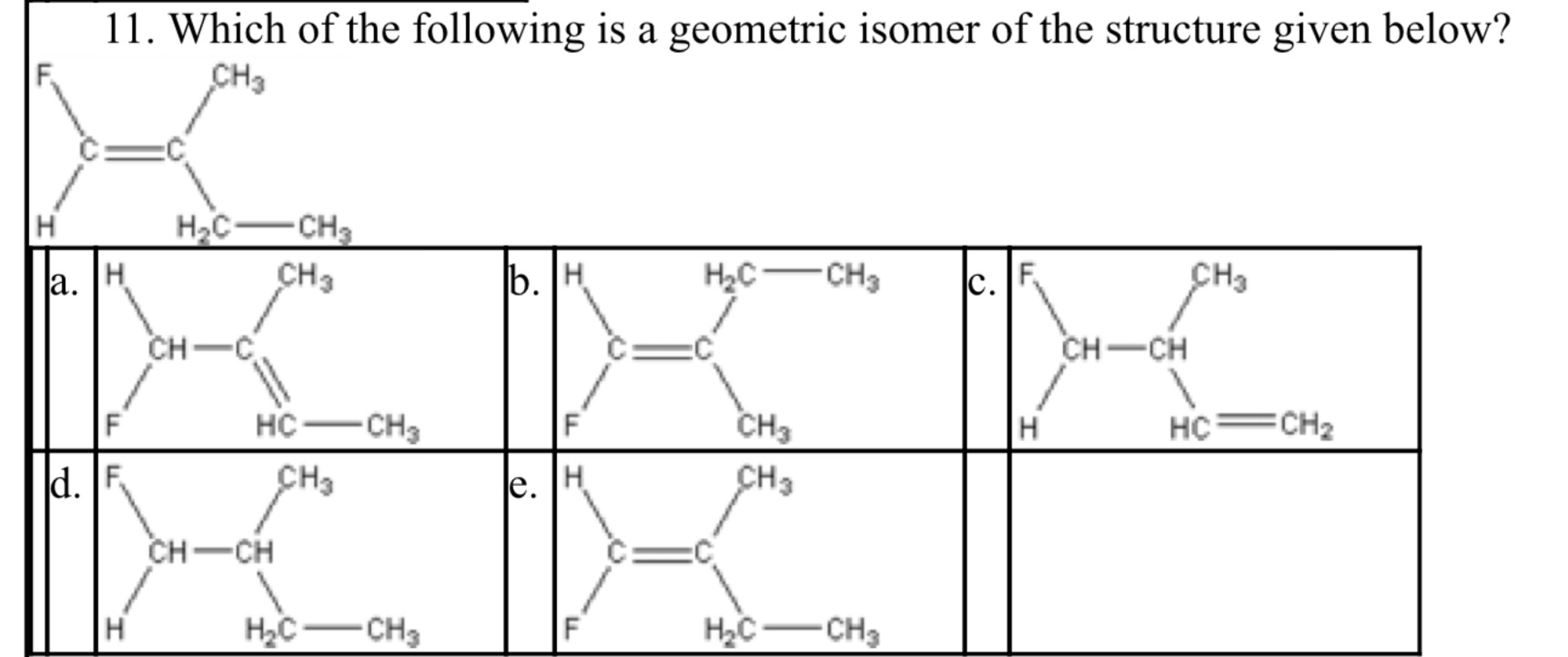 What is a geometric isomer 97