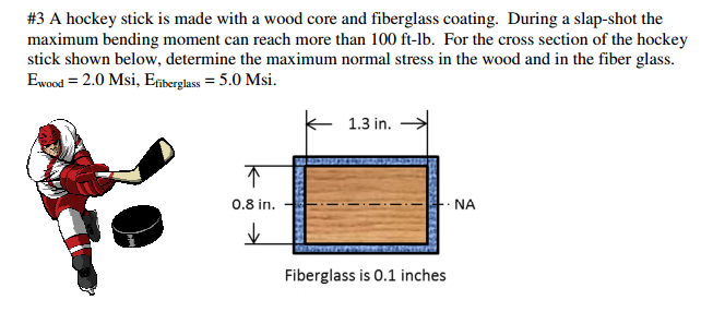 Solved A Hockey Stick Is Made With A Wood Core And Fiberg