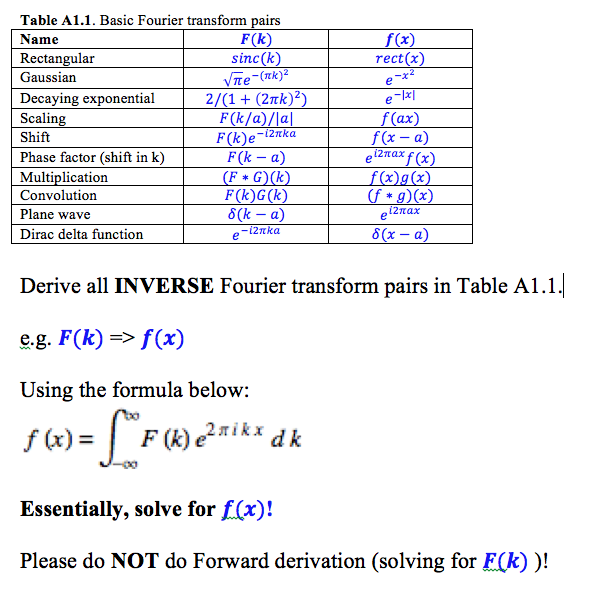Solved: Derive All INVERSE Fourier Transform Pairs In Tabl
