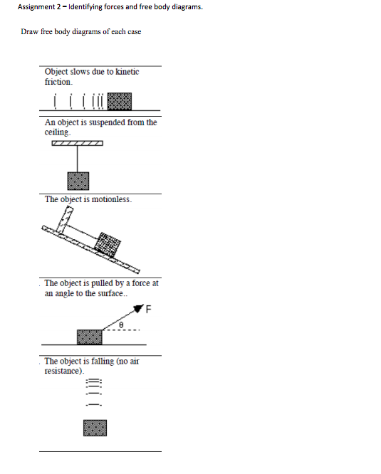 Air Resistance Force Free Body Diagram Electrical Work Wiring