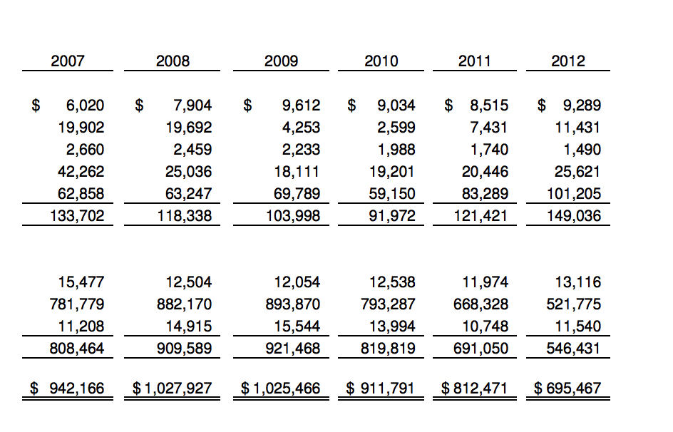 compare the balance sheet of colgate palmolive wit chegg com publicly traded companies financial statements
