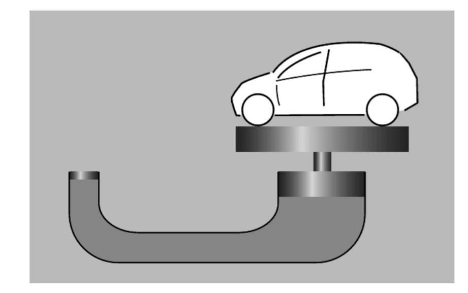 solved the figure shows a schematic diagram of a car on a hydraulic schematic diagram symbols hydraulic lift schematic #13