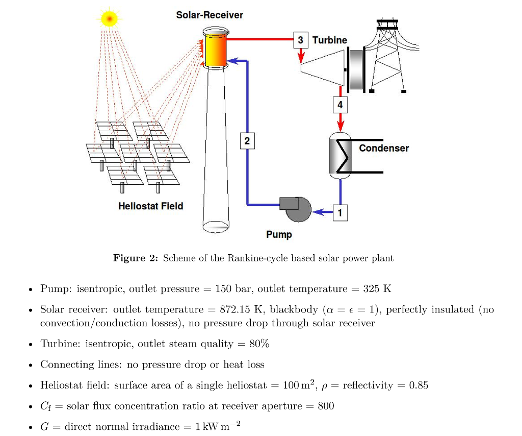 see more Show transcribed image text A solar thermal power plant is  schematically shown in Figure 2. It features a Rankine power cycle and a  solar tower ...