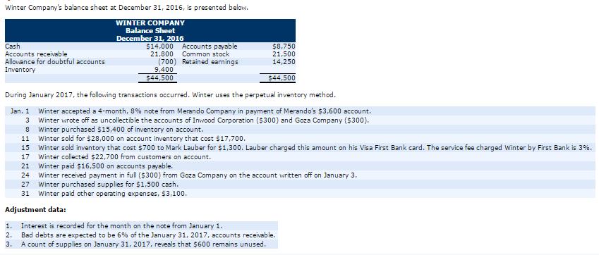 solved winter company s balance sheet at december 31 201