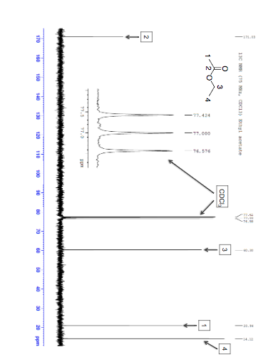 Solved In The 13 C Nmr Spectrum Of Ethyl Acetate Shown Be