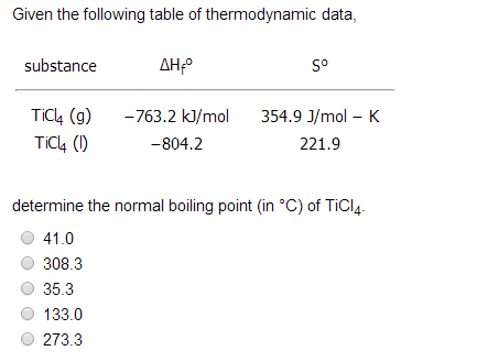 calculating boiling point