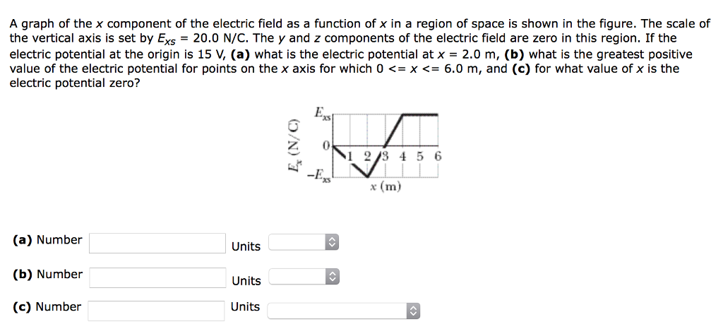 Solved: A Graph Of The X Component Of The Electric Field A ...