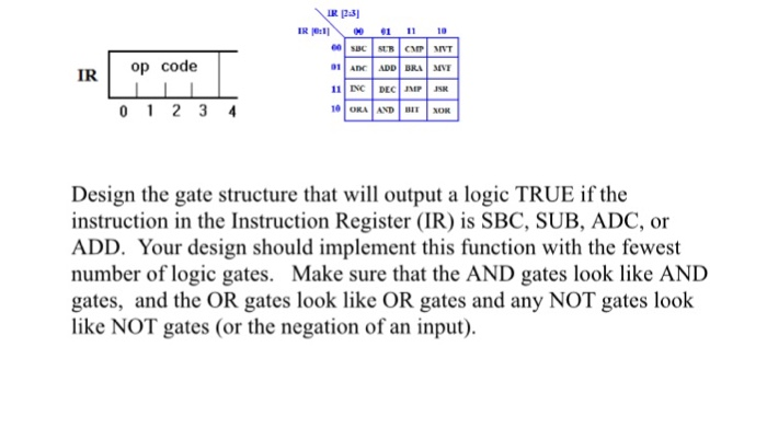 Solved Please Help With This Computer Architecture Proble