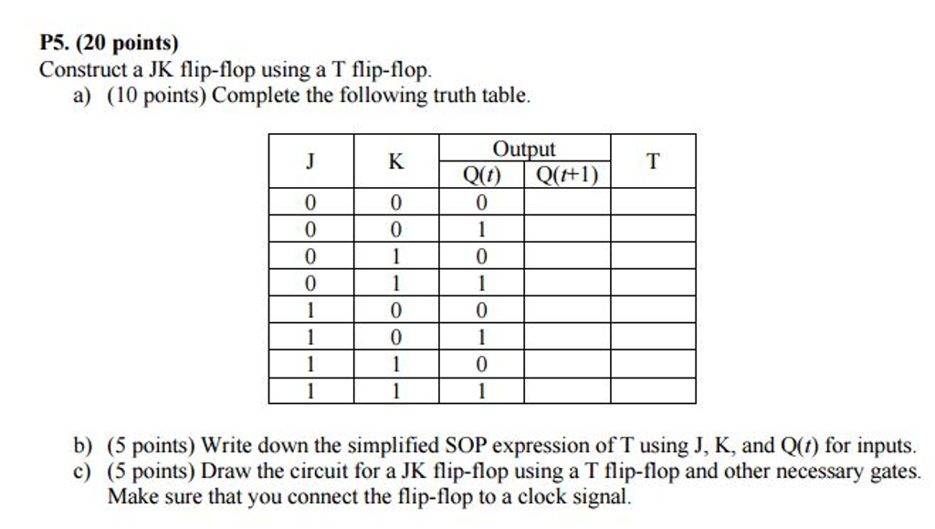 dba6746d1d56e Solved  Construct A JK Flip-flop Using A T Flip-flop. Comp ...