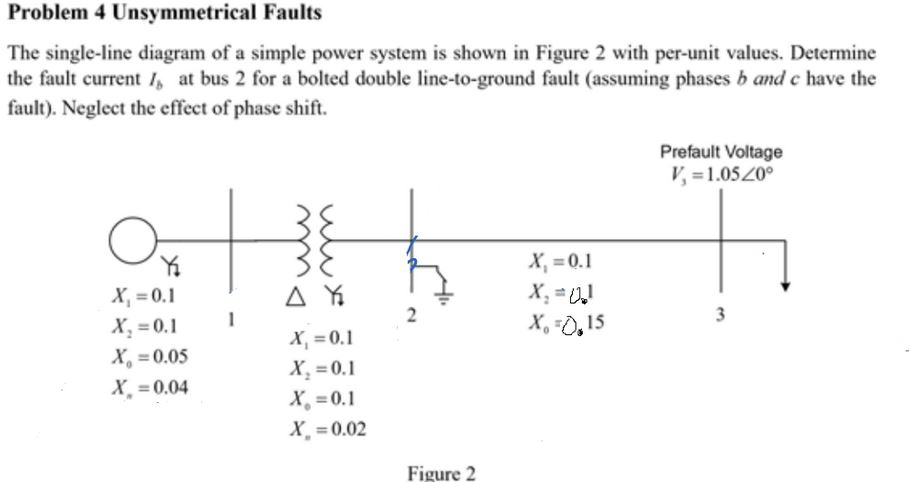 Double line diagram data wiring diagrams solved problem 4 unsymmetrical faults the single line dia rh chegg com double line reefing diagram double number line diagram ccuart Gallery