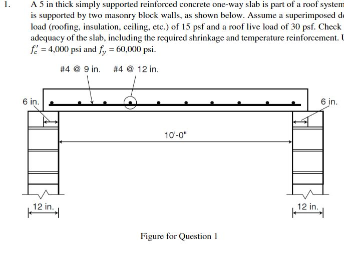 Solved A 5 In Thick Simply Supported Reinforced Concrete