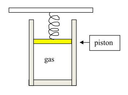 Solved The Diagram Below Show A Container Of Neon Gas Ai