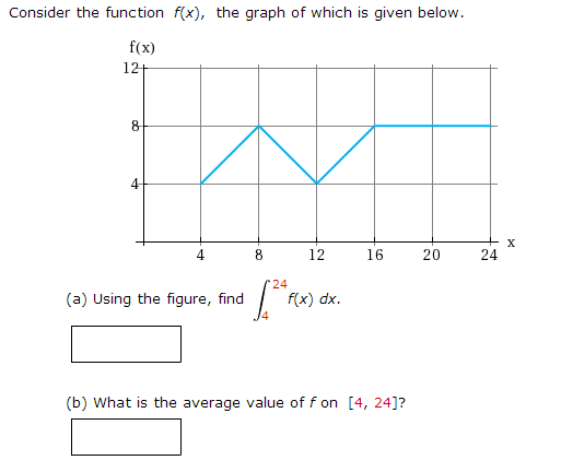 how to find graph of x x 4