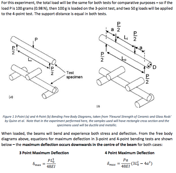 rectangular three point bending