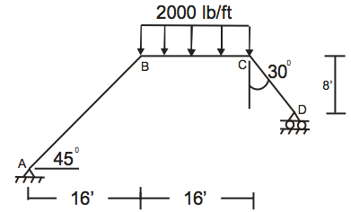 solved find shear and bending moment diagram for frame chegg com rh chegg com frame bending moment diagram generator bending moment diagram portal frame examples