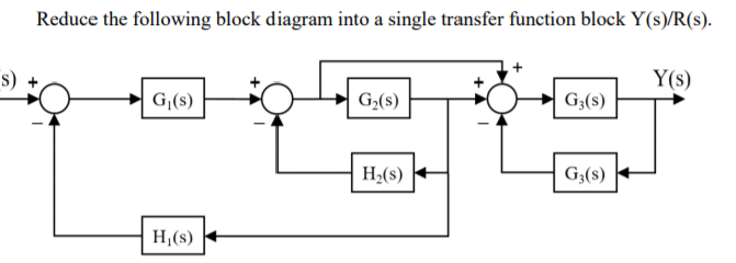 Solved: Reduce The Following Block Diagram Into A Single T ...