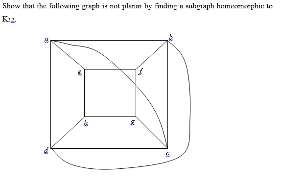 how to find k3 3 in a graph