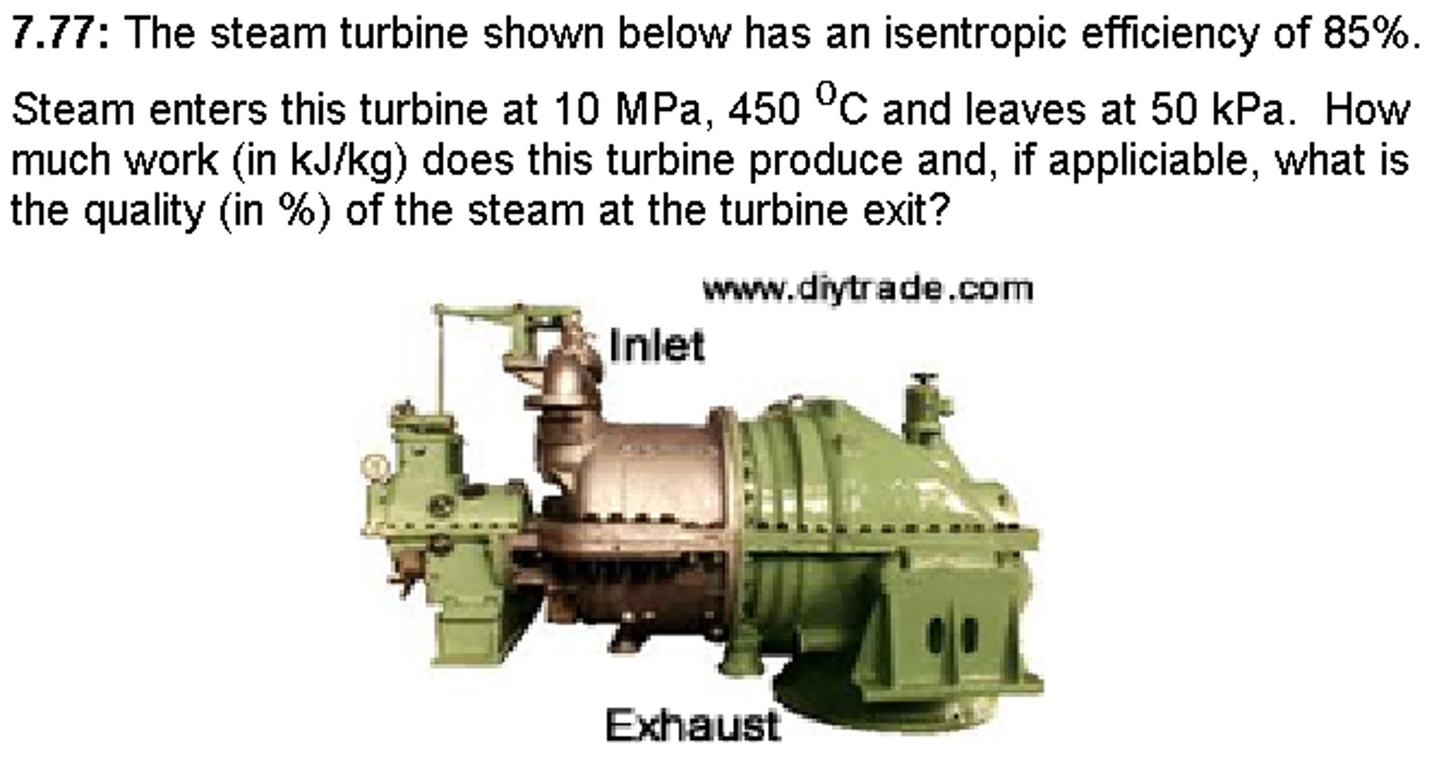 The Steam Turbine Shown Below Has An Isentropic Ef