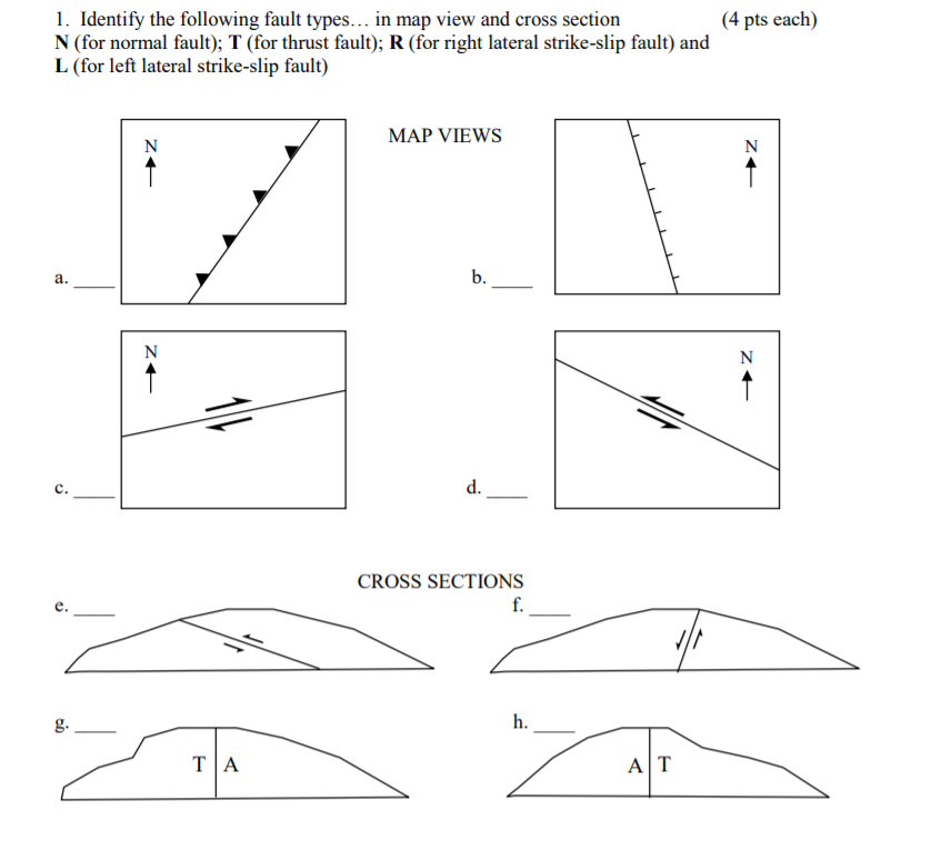 solved 1 identify the following fault types in map vi rock structures folds and faults identify the following fault types in map view and cross section