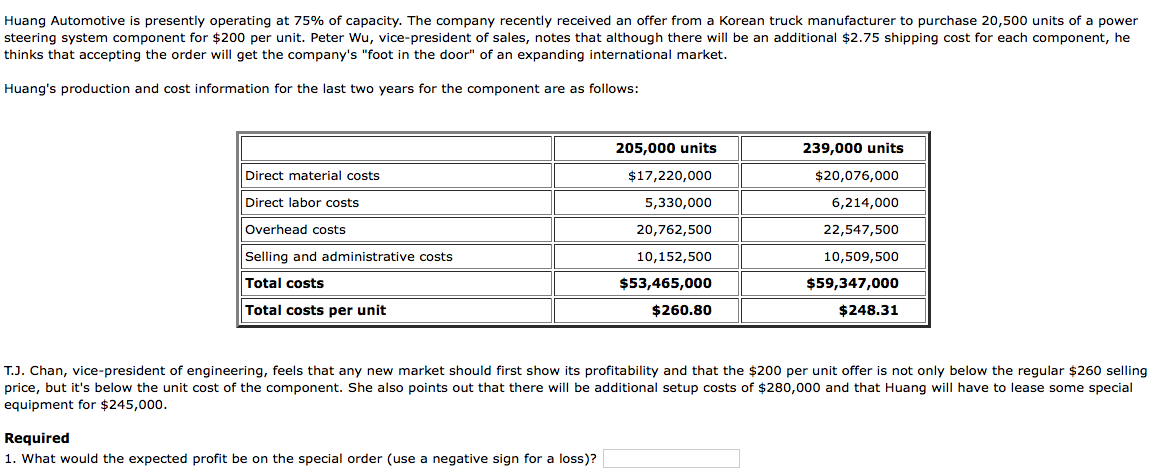 Solved: Huang Automotive Is Presently Operating At 75% Of