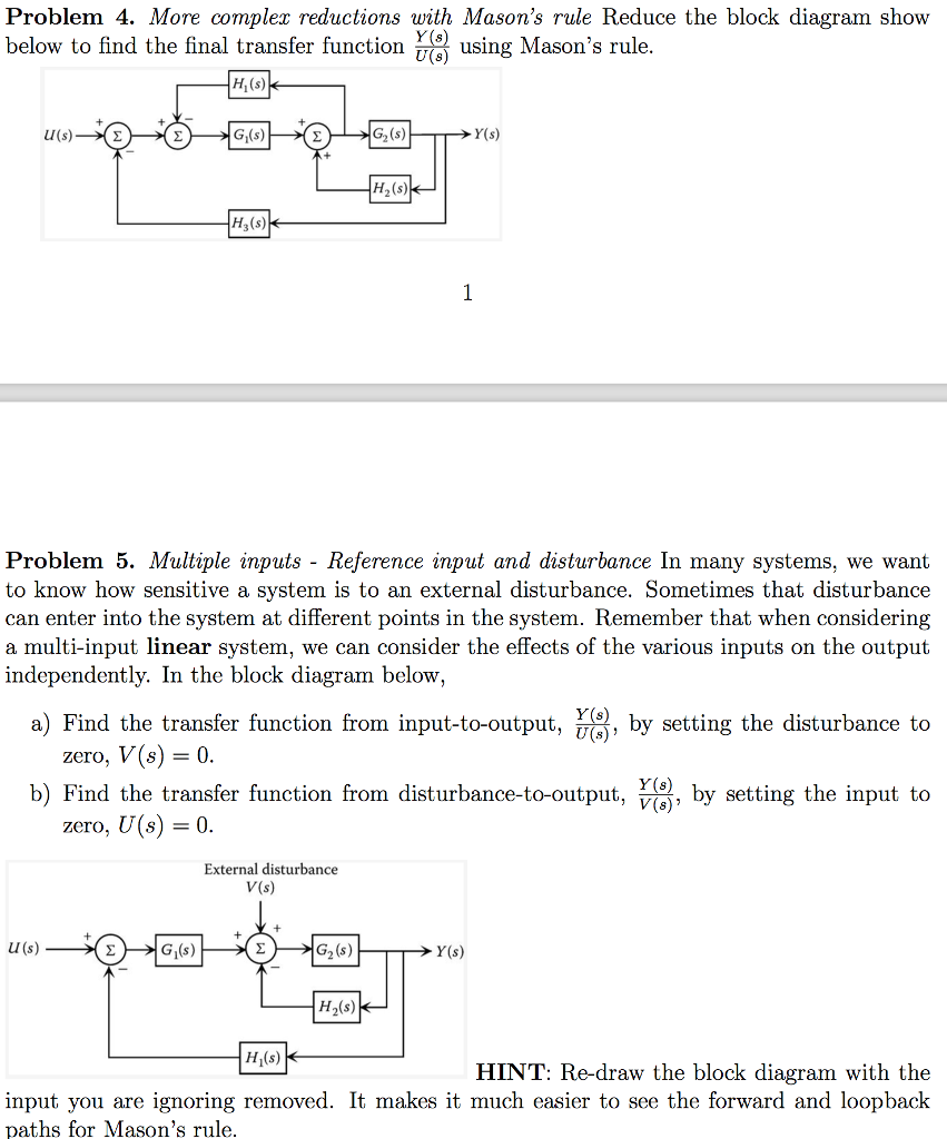 Magnificent Transfer Function Block Diagram Reduction Illustration ...