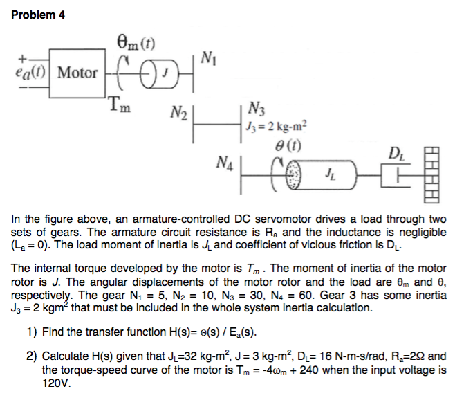 Solved: In The Figure Above, An Armature-controlled DC Ser