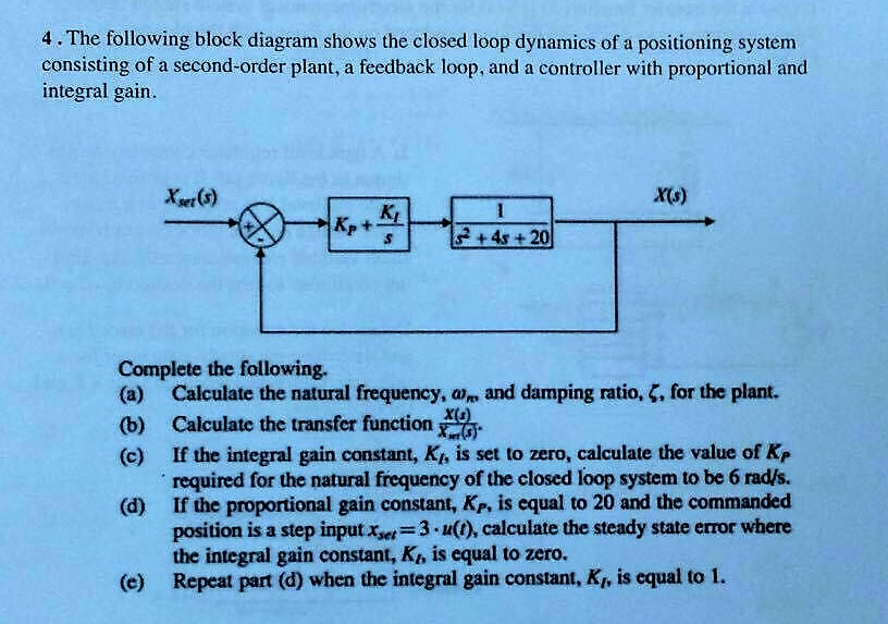 Solved The Following Block Diagram Shows The Closed Loop