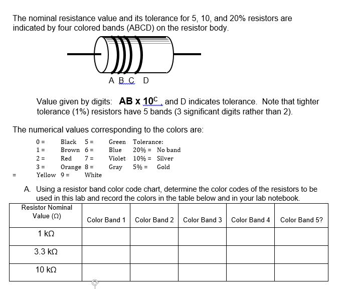 Solved Using A Resistor Band Color Code Chart Determine