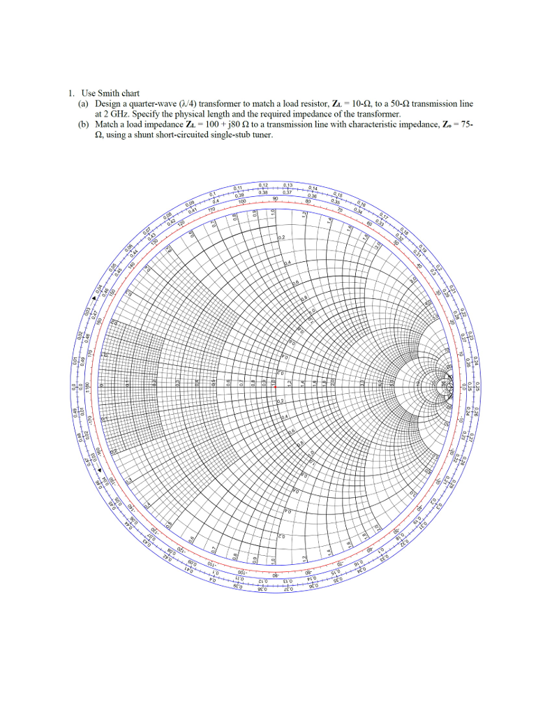 How To Use A Smith Chart Find The Open Circuit And Short Time Co Cheggcom Solved 1 Design Quarter Wave A4