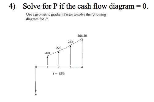 Solved 4 Solve For P If The Cash Flow Diagram 0 Use A G