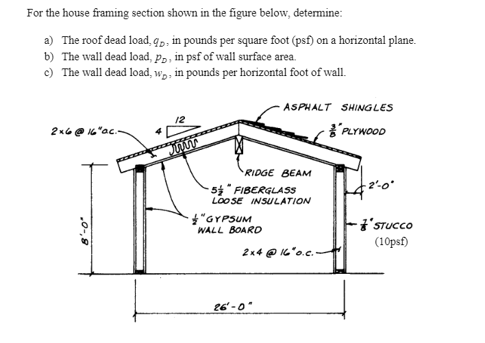 Solved For The House Framing Section Shown In The Figure