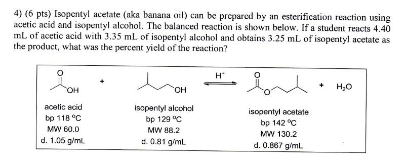 isopentyl acetate synthesis Based on the experiment that was conducted the synthesis of isopentyl acetate from a carboxylic acid and an alcohol could be done by a fisher esterification reaction, and the percent yield of the product is about 619.