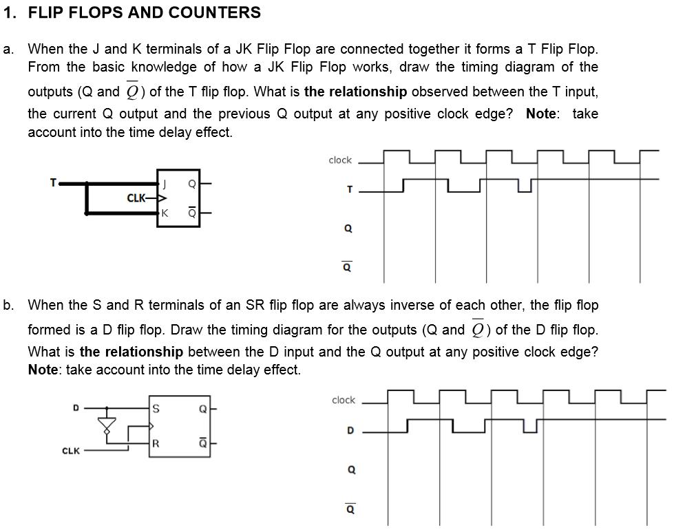 29 T Flip Flop Timing Diagram - Wiring Diagram List