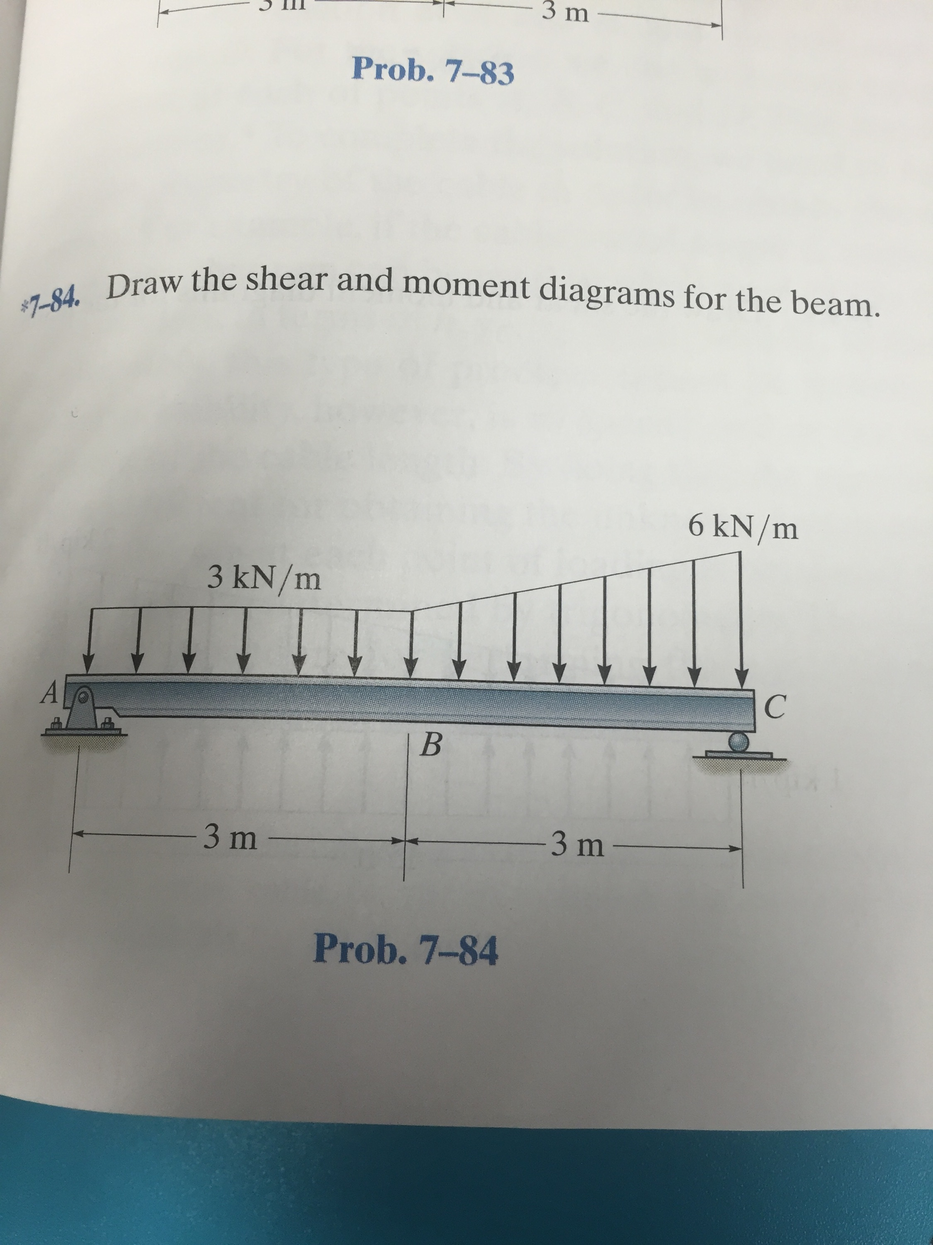 Solved  Draw The Shear And Moment Diagrams For The Beam  P