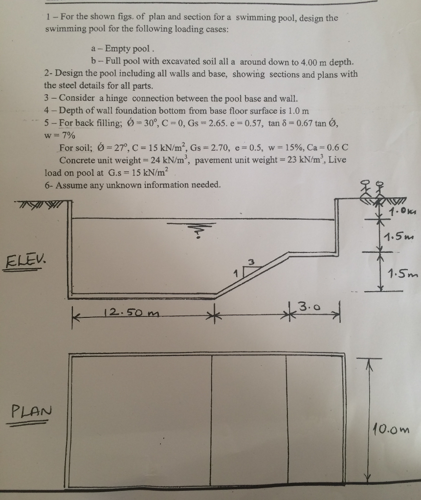 Solved: For The Shown Figs, Of Plan And Section For A Swim ...