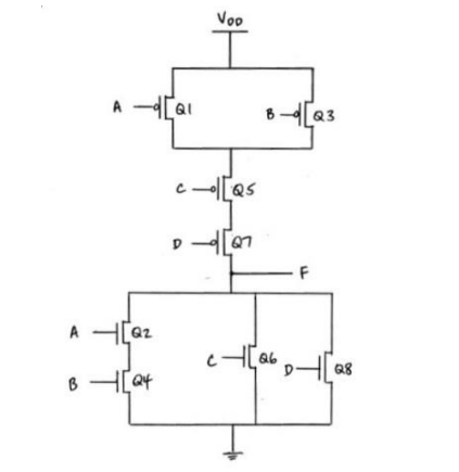 Solved: yze The CMOS Circuit Given Below For The Follo ... on