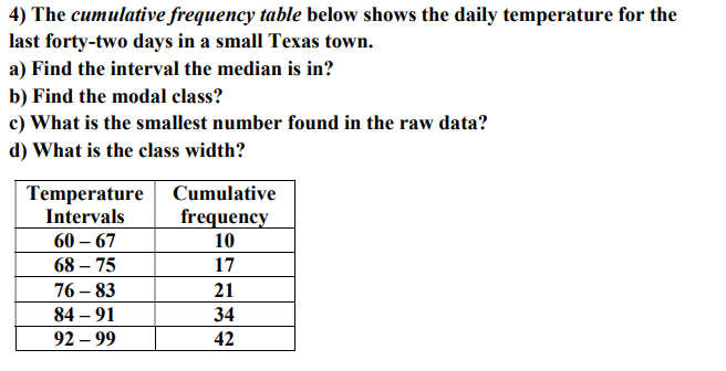 Solved: 4) The Cumulative Frequency Table Below Shows The