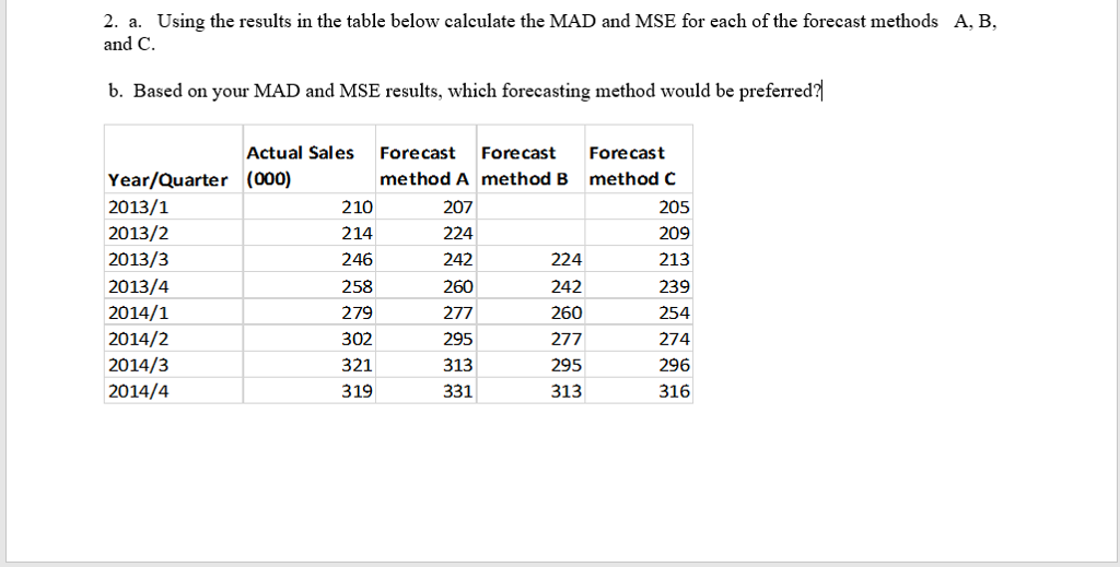 Solved: A  Using The Results In The Table Below Calculate