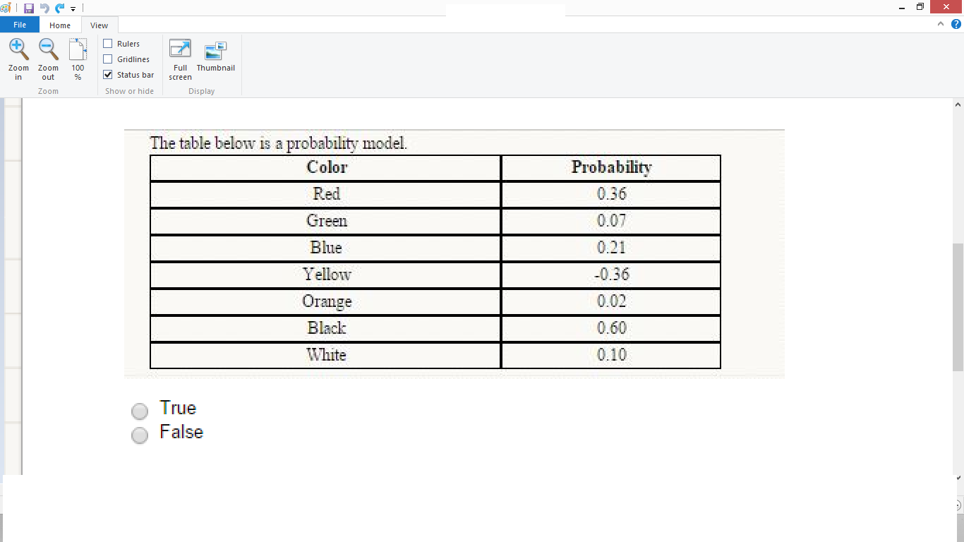 The table below is a probability model for Q table probability