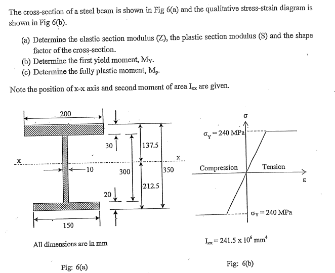 Solved: The Cross-section Of A Steel Beam Is Shown In Fig ...