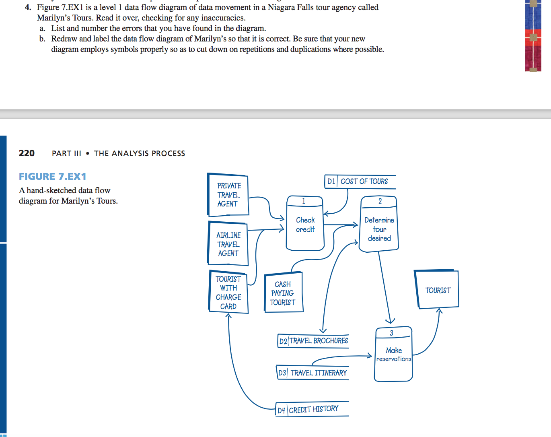 figure 7 ex1 is a level 1 data flow diagram of dat chegg com data mining data flow diagram dfd ex1 is a level 1 data flow diagram of dat