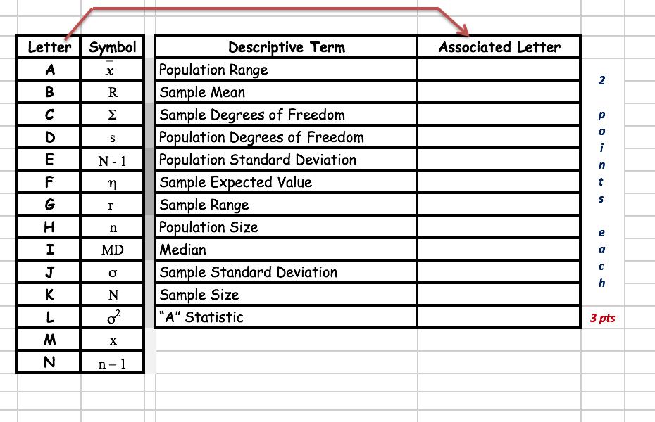 population vs sample symbols