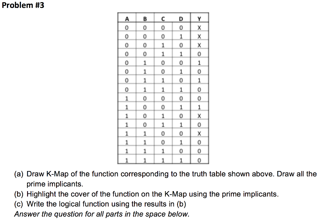 Solved: (a) Draw K-Map Of The Function Corresponding To Th ...
