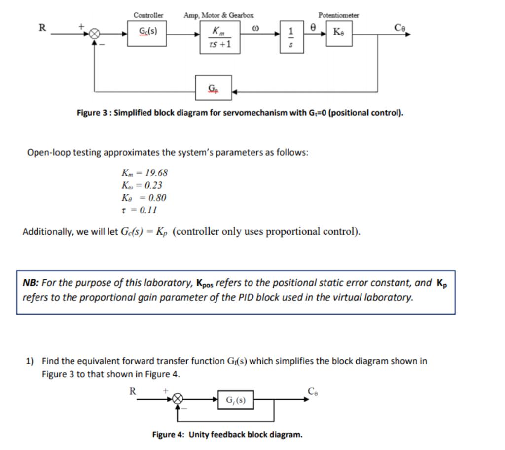 Solved Controller Ampmorgearbox Gcs Km Ts 1 Ke Figur P Id Block Diagram Figure 3