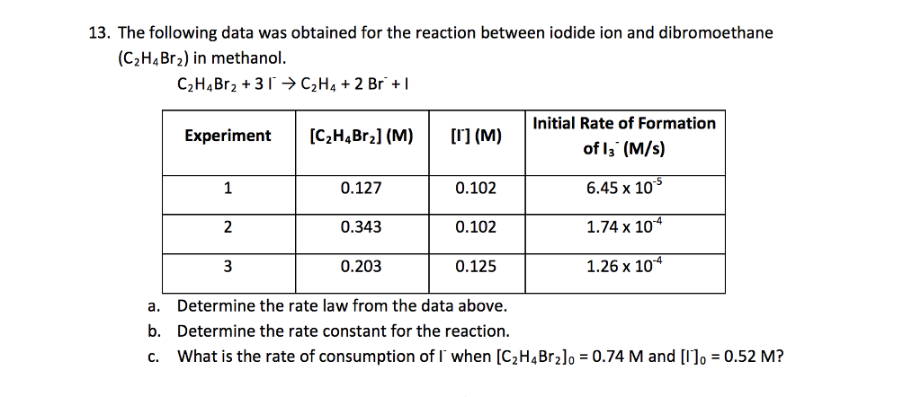 investigating the kinetics of the reaction between iodide ions and peroxodisulphate vi ions entire p Get help on 【 the kinetocs experiment of iodide ions and persulphate ions essay 】 on graduateway ✅ huge assortment of free essays & assignments ✅ the best writers peroxodisulphate and iodide practical essay.