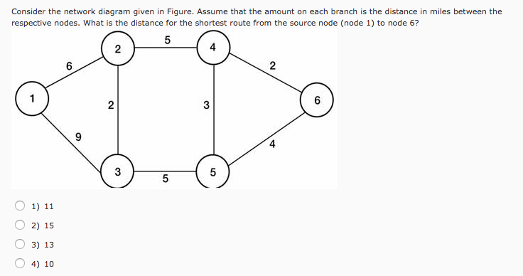 Solved consider the network diagram given in figure assu consider the network diagram given in figure assume that the amount on each branch is ccuart Choice Image