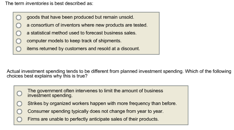 solved the term inventories is best described as goods t