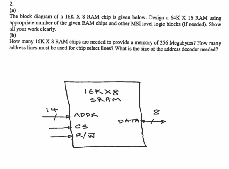 the block diagram of a 16k x 8 ram chip is given below